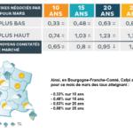 Screenshot_2021-03-09 Courrier – Cyril Hebdo39 – Outlook(3)