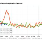 Screenshot_2021-04-22 Courrier – Cyril Hebdo39 – Outlook(1)