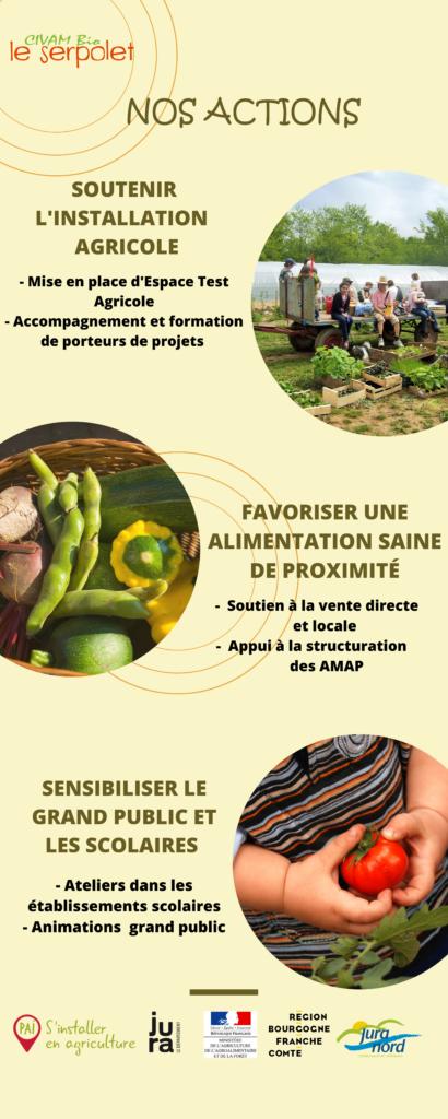 Actions du SIVAM Le Serpolet.