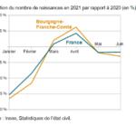 Screenshot 2021-08-23 at 09-04-11 CP – Naissances – 1er semestre 2021 – Communiqué odt – CP – Naissances – 1er semestre 202[…]